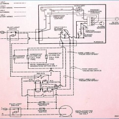 Coleman Evcon Wiring Diagram Thermostat Allen Bradley Hand Off Auto Furnace Sample Collection Gas Wonderful Stain Older