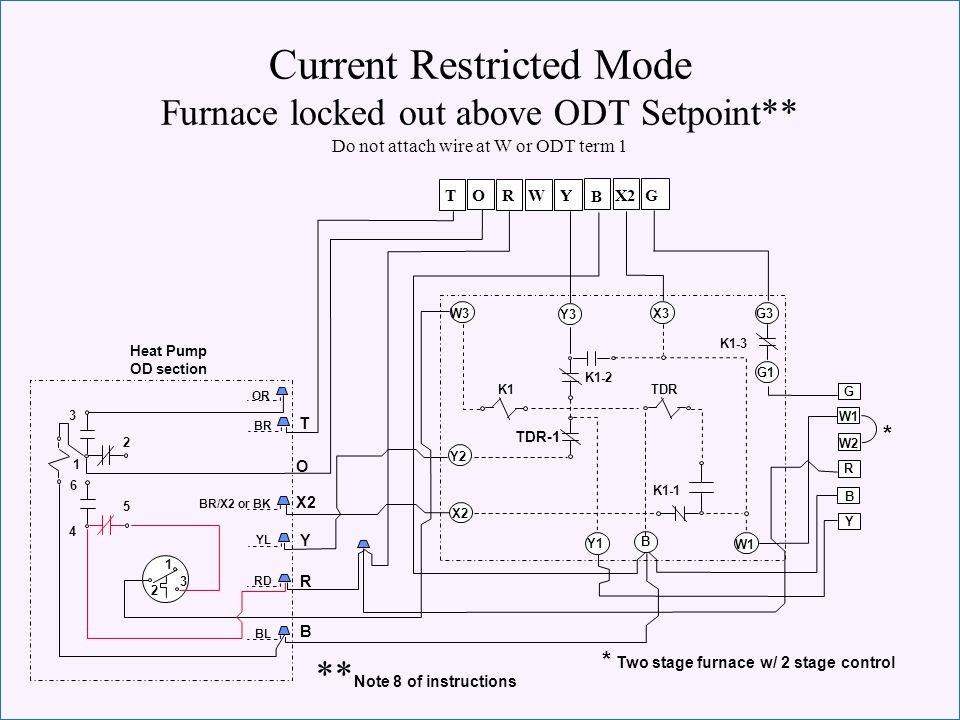 Coleman Mobile Home Electric Furnace Wiring Diagram