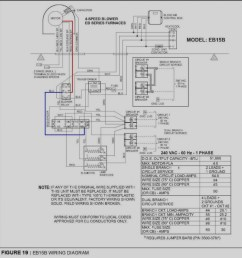 home gas furnace wiring diagram wiring librarycoleman mobile home gas furnace wiring diagram collection collection intertherm [ 909 x 970 Pixel ]
