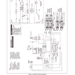 Hvac Transformer Wiring Diagram Rcbo Consumer Unit Coleman Mobile Home Gas Furnaces Free Download