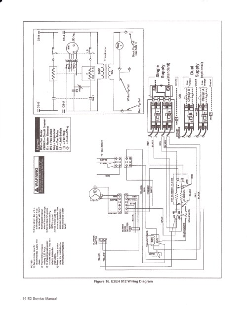 small resolution of lennox electric furnace wiring diagram wiring diagram paper well pump wire diagram miller