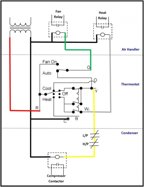 small resolution of contactor wiring diagram ac unit download wiring diagram for ac unit thermostat valid wiring a