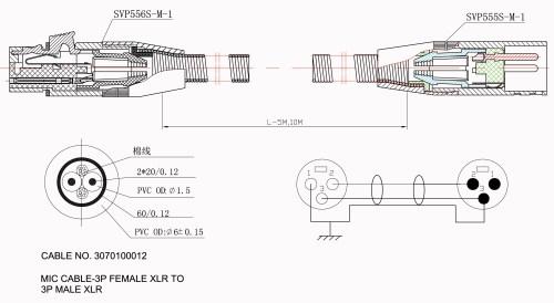 small resolution of dmx wiring diagram wiring diagram updatelor dmx wiring diagram wiring library diagram a4 dmx ethernet wiring