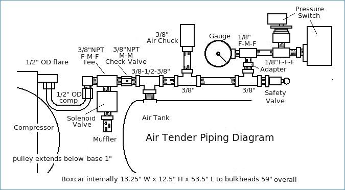 FF800 DIAGRAM 3 Phase Copeland Compressor Wiring Diagrams