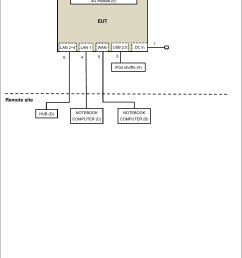 cradlepoint wiring diagram collection page 16 of s4a542a advanced edge router test report dts rev [ 1039 x 1638 Pixel ]