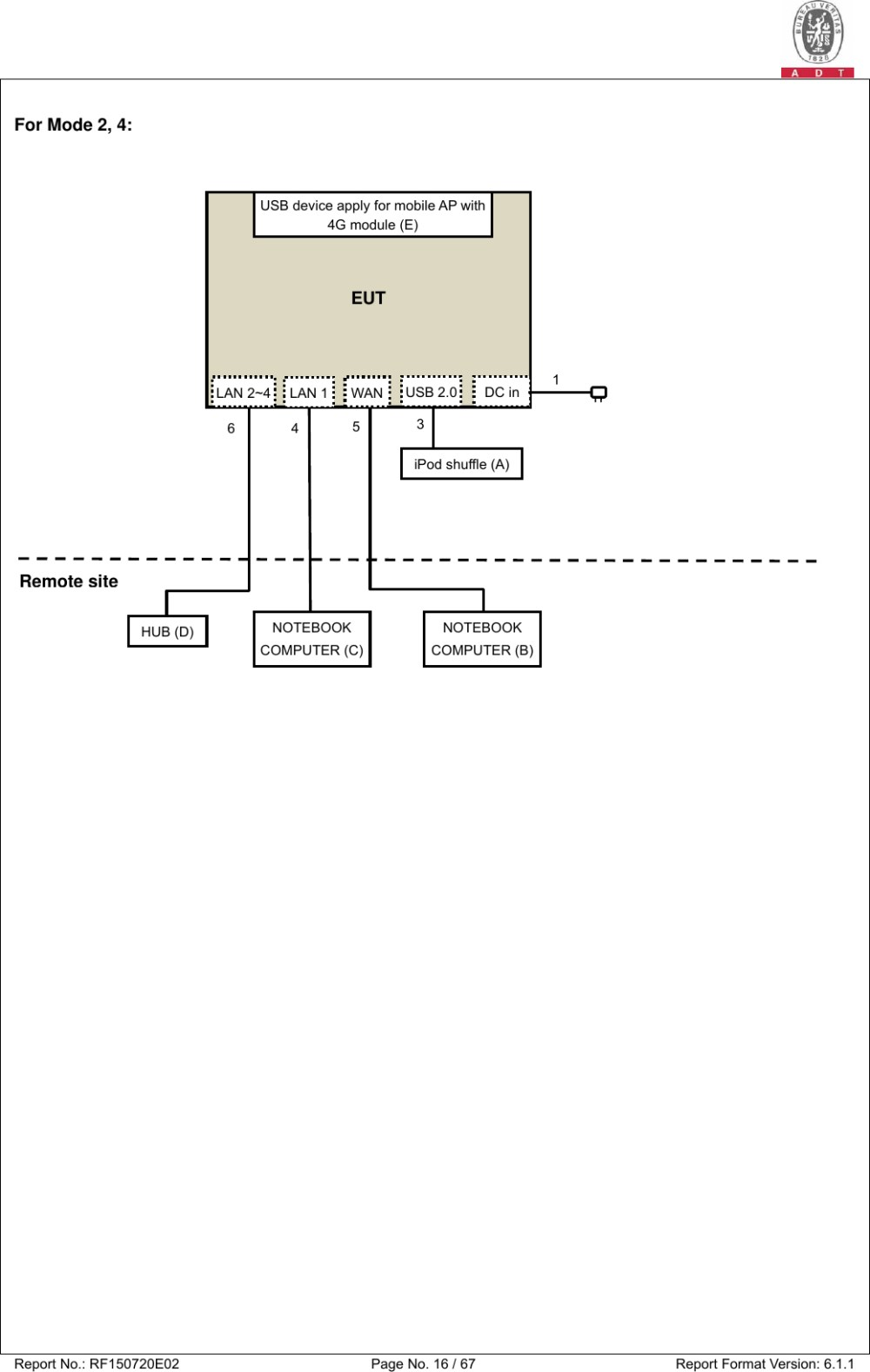 medium resolution of cradlepoint wiring diagram collection page 16 of s4a542a advanced edge router test report dts rev
