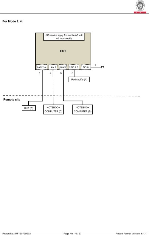 small resolution of cradlepoint wiring diagram collection page 16 of s4a542a advanced edge router test report dts rev