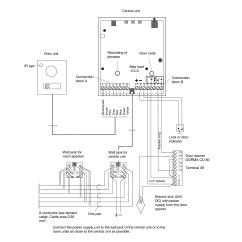 3 4 Hp Craftsman Garage Door Opener Wiring Diagram 2004 Kawasaki Mule 3010 1 2