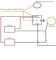 train air horns wiring diagram for wiring libraryair horn relay wiring diagram wiring diagram collections wire [ 1440 x 1440 Pixel ]
