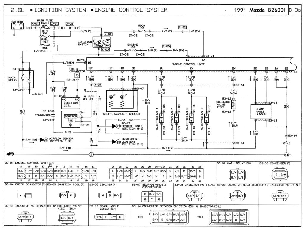 detroit series 60 ecm wiring diagram hard start capacitor diesel gallery