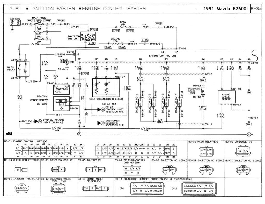 hight resolution of detroit diesel series 60 ecm wiring diagram download detroit series 60 ecm wiring diagram 20