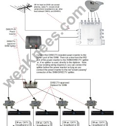 direct tv wiring diagram whole home dvr collection wiring a swm with diplexers for off [ 816 x 1056 Pixel ]