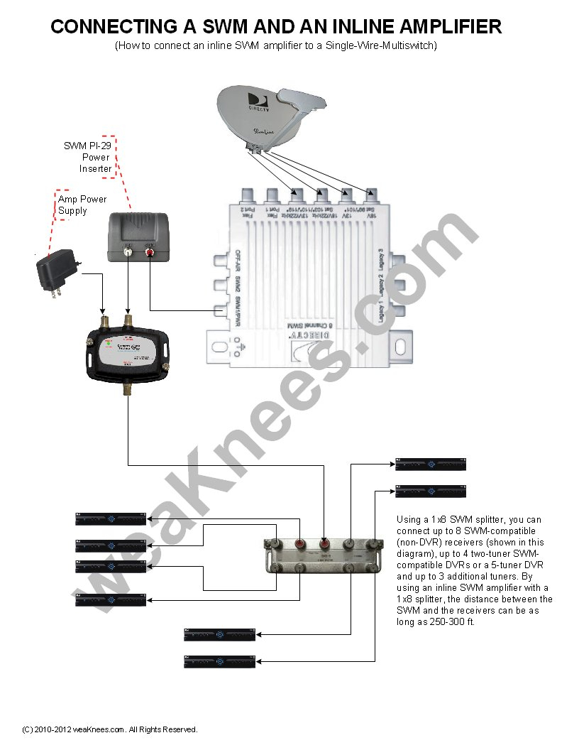 directv whole home dvr service wiring diagram 2 subs direct tv gallery sample collection a swm with inline amplifier 16