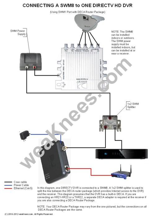 small resolution of direct tv wiring diagram whole home dvr
