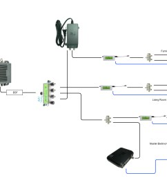 direct tv wiring diagram whole home dvr collection wiring diagram for direct tv 16  [ 1315 x 877 Pixel ]