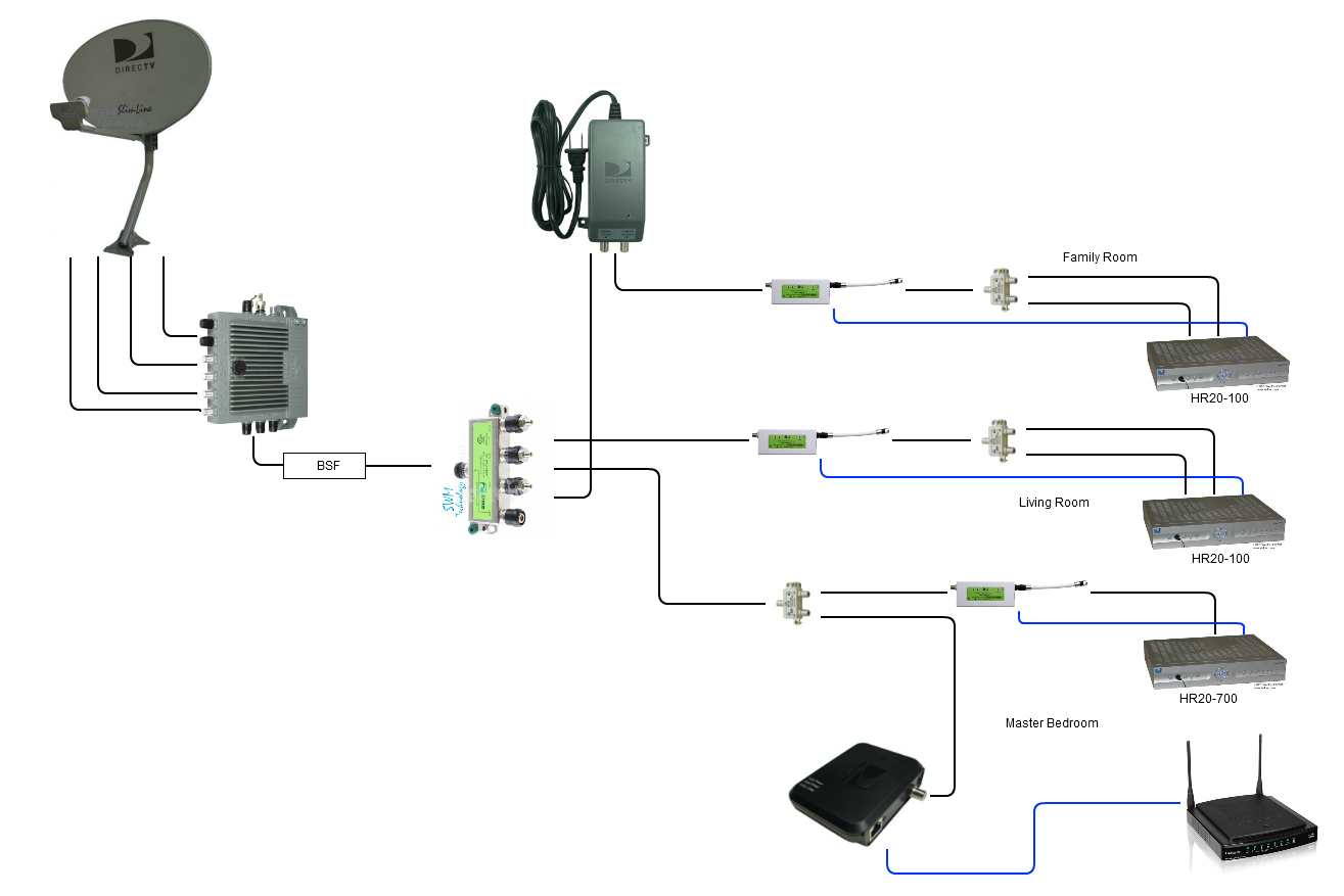 hight resolution of direct tv wiring diagram whole home dvr collection wiring diagram for direct tv 16