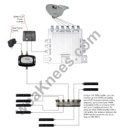 dish network wiring schematic wiring solutions ethernet cable wiring diagram dish network wiring schematic [ 816 x 1056 Pixel ]