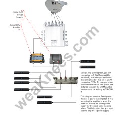 Directv Swm Power Inserter Diagram Electric Cooker Wiring 32 Collection Sample Weaknees And Inline Amplifier Also