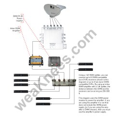 directv swm 32 wiring diagram collection weaknees swm and directv wiring diagram inline amplifier also [ 816 x 1056 Pixel ]