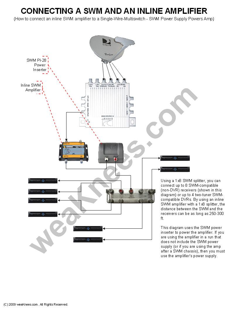 hight resolution of directv swm 32 wiring diagram collection weaknees swm and directv wiring diagram inline amplifier also