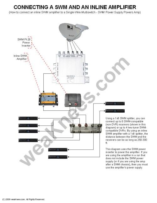 small resolution of directv swm 32 wiring diagram collection weaknees swm and directv wiring diagram inline amplifier also
