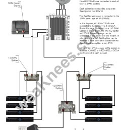 directv swm 8 wiring diagram collection wiring a swm16 with 8 dvrs with deca router [ 793 x 1122 Pixel ]