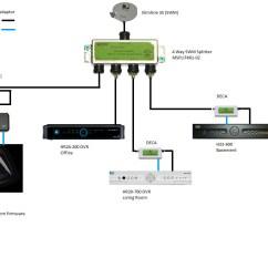 Wiring Diagram For Direct Tv 1998 Honda Accord Distributor Directv Collection Sample