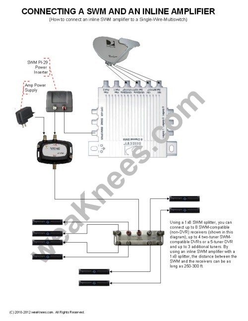 small resolution of directv wiring diagram whole home dvr download wiring a swm with inline amplifier 4