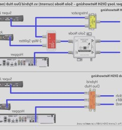 dish hopper joey wiring diagram gallery wiring diagram sampledish hopper joey wiring diagram download dish network [ 1607 x 1238 Pixel ]