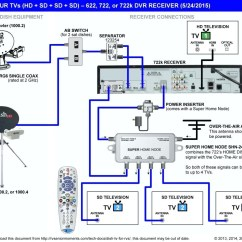 Dish Network Wiring Diagrams Spst Lighted Switch Diagram Collection Sample