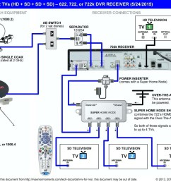 dish network wiring diagram collection network connection diagram luxury cat5 to hdmi wiring diagram for [ 1400 x 1082 Pixel ]