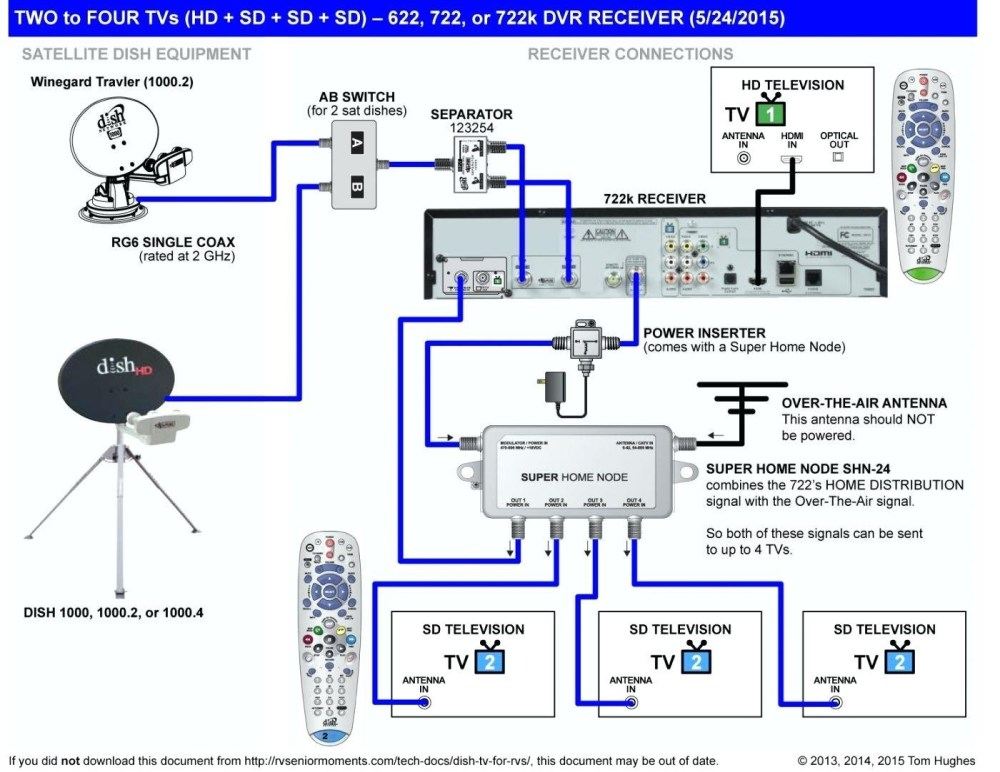 medium resolution of dish network wiring diagram collection network connection diagram luxury cat5 to hdmi wiring diagram for