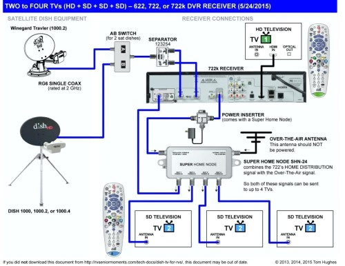 small resolution of dish network wiring diagram collection network connection diagram luxury cat5 to hdmi wiring diagram for