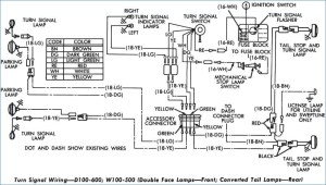 Dodge Ram Ignition Switch Wiring Diagram Download | Wiring