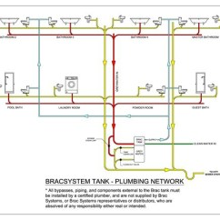 1970 Mobile Home Wiring Diagram 2005 Ford Freestyle Fuse Double Wide Electrical Sample Collection Swimming Pool Awesome