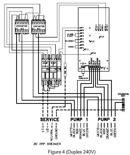 Rtcc Panel Wiring Diagram