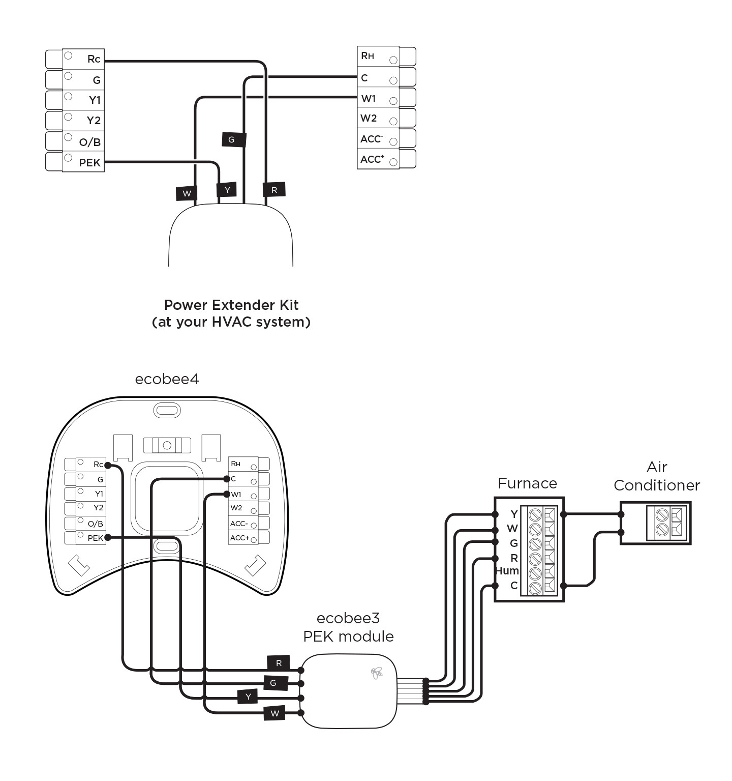 hight resolution of ecobee3 wiring diagram collection audi a4 b6 ecu wiring diagram fresh ecobee3 lite with no download wiring diagram