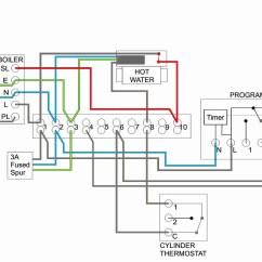 Electric Heat Wiring Diagram Iveco Daily Strip Gallery