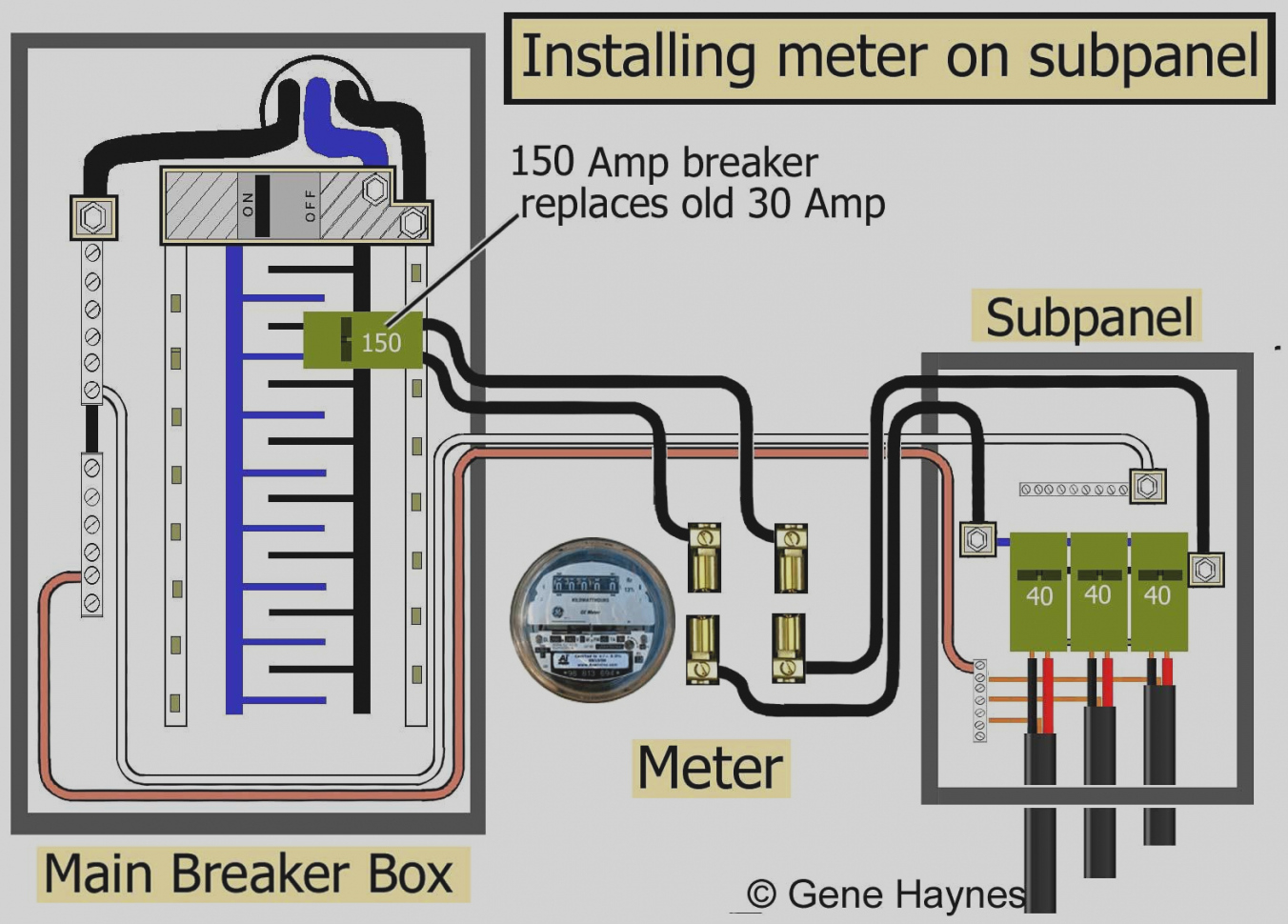 hight resolution of electric meter box wiring diagram download best electric meter wiring diagram uk box for jpg download wiring diagram