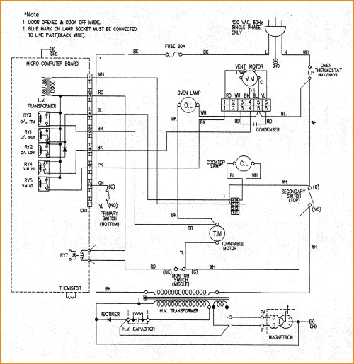 small resolution of electric range wiring schematics wiring diagram centre