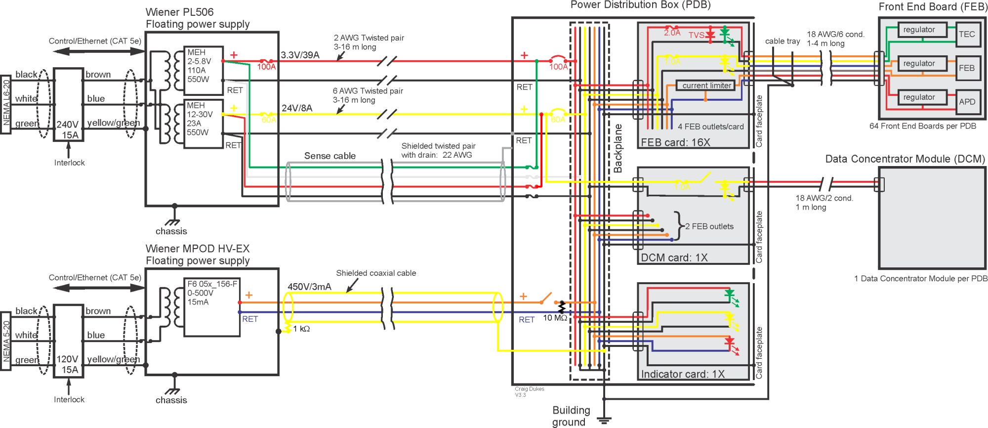 hight resolution of circuit breaker panel wiring diagram pdf