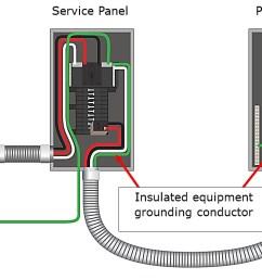 sub panel wiring code wiring diagram option pool sub panel wiring diagram [ 1182 x 711 Pixel ]