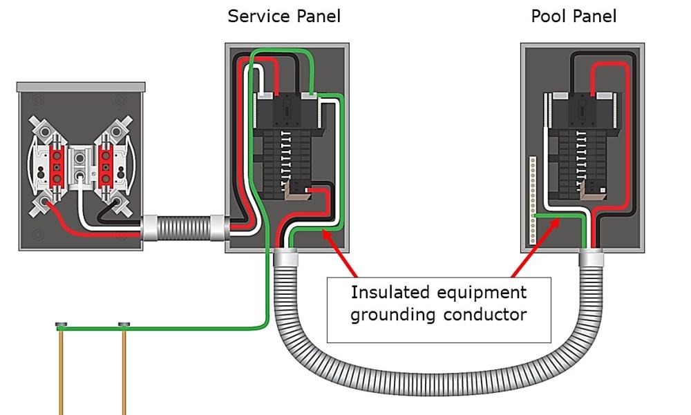 medium resolution of diagram lug indoor main wiring br24lsp70 wiring libraryindoor panel wiring diagram 2