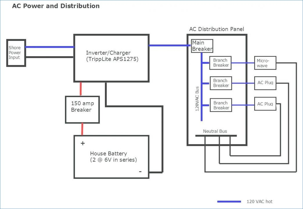 rv park wiring diagram