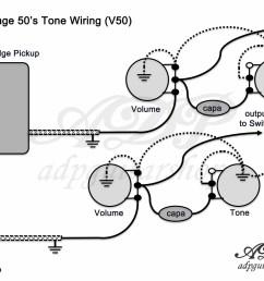 gibson les paul p90 wiring diagram wiring diagrams rh bwhw michelstadt de les  paul special p90
