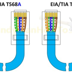 Cat6 Faceplate Wiring Diagram Ford Focus 2010 Ethernet Rj45 Gallery Sample