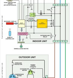 westinghouse compressor wiring diagram wiring diagram sheet westinghouse air conditioner wiring diagram [ 1680 x 2507 Pixel ]