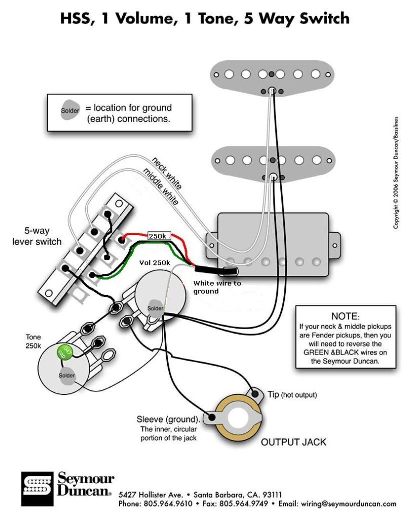 fender strat wiring diagram pickup 2004 pontiac grand am rear speaker collection sample images detail name diagrams hss could
