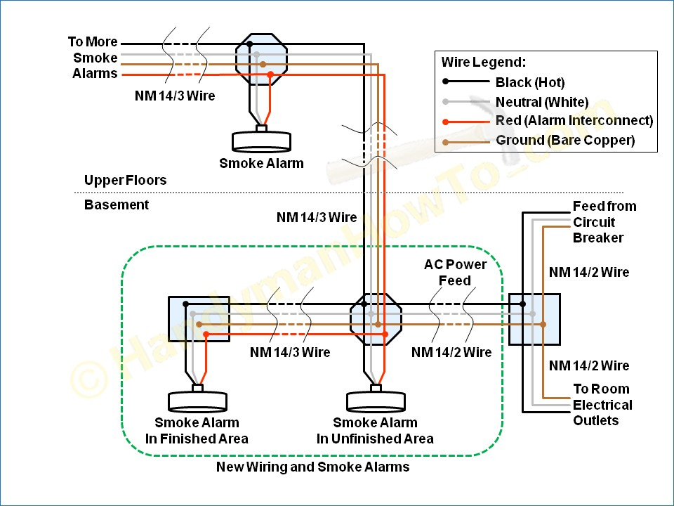 addressable fire alarm wiring diagram fitfathers activity shapes gallery sample download install a 3 wire smoke detector fresh for