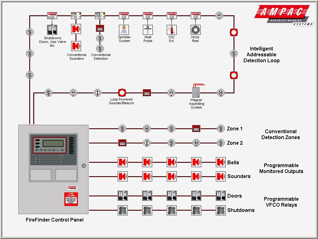 gst addressable smoke detector wiring diagram clio 2 airbag fire alarm schematic collection